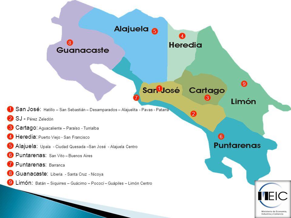 Cartago: Aguacaliente – Paraíso - Turrialba