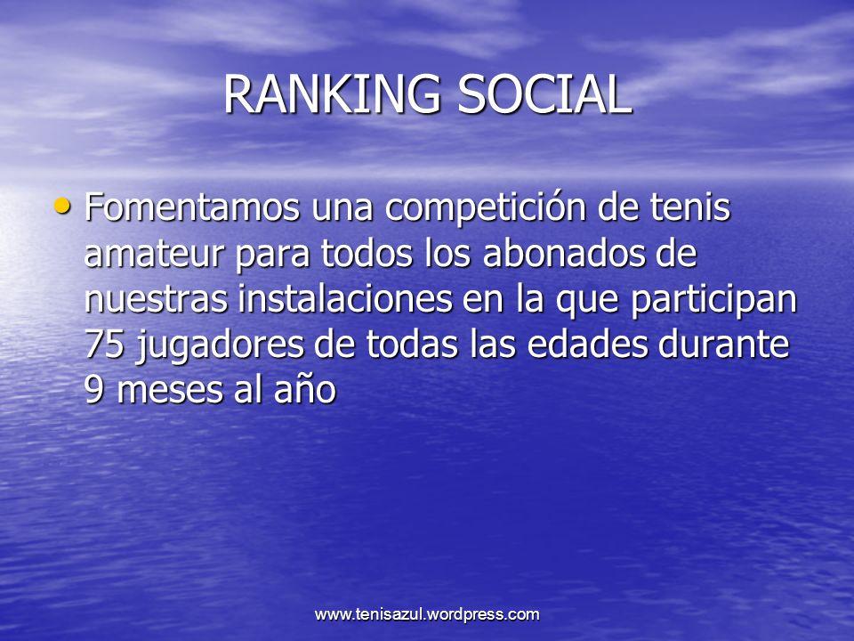 RANKING SOCIAL