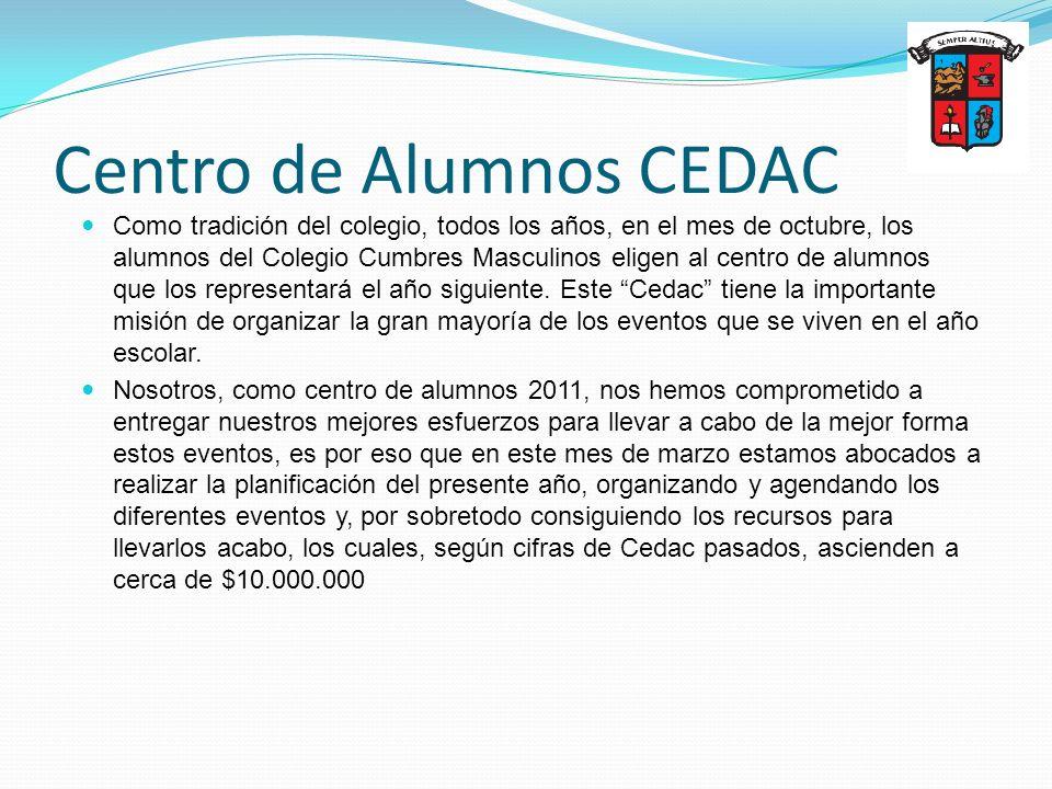 Centro de Alumnos CEDAC