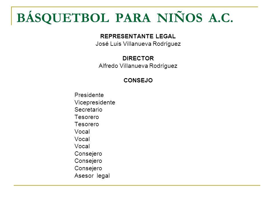 BÁSQUETBOL PARA NIÑOS A.C.