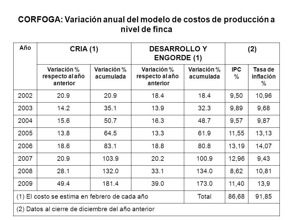 DESARROLLO Y ENGORDE (1)