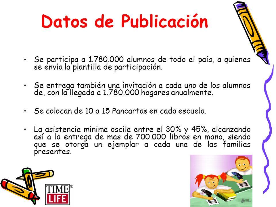 Datos de Publicación Se participa a 1.780.000 alumnos de todo el país, a quienes se envía la plantilla de participación.