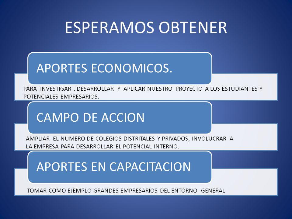 ESPERAMOS OBTENER APORTES ECONOMICOS. CAMPO DE ACCION. APORTES EN CAPACITACION.