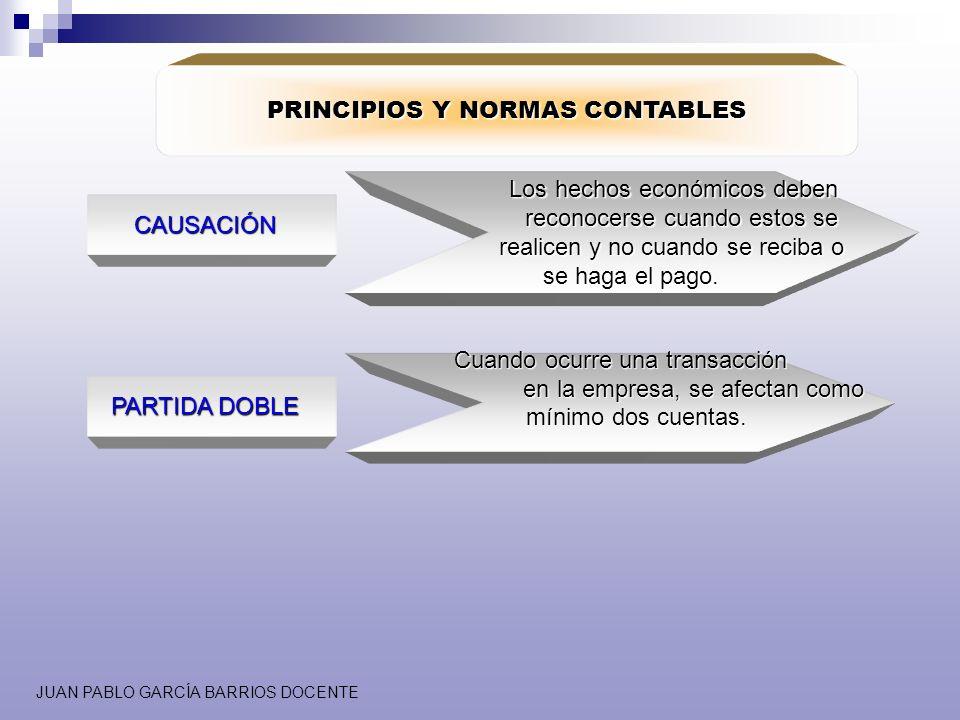 PRINCIPIOS Y NORMAS CONTABLES
