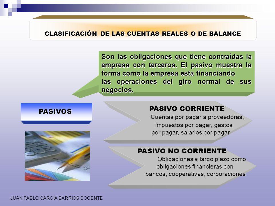 CLASIFICACIÓN DE LAS CUENTAS REALES O DE BALANCE