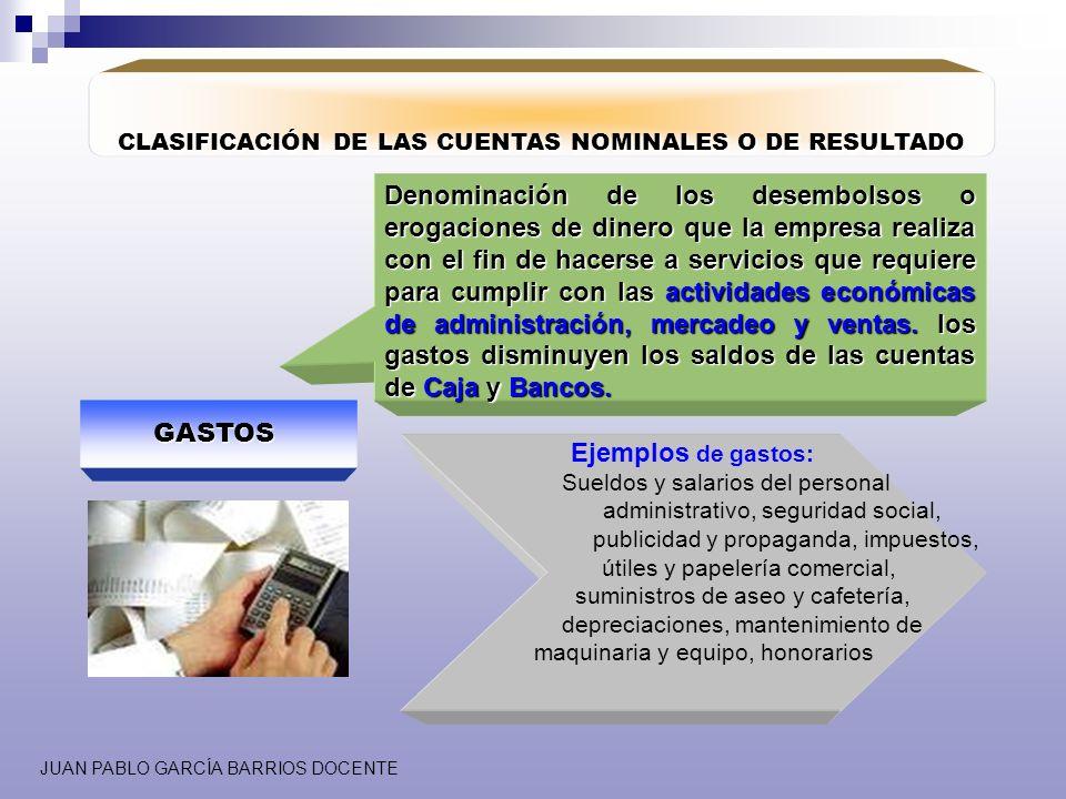 CLASIFICACIÓN DE LAS CUENTAS NOMINALES O DE RESULTADO
