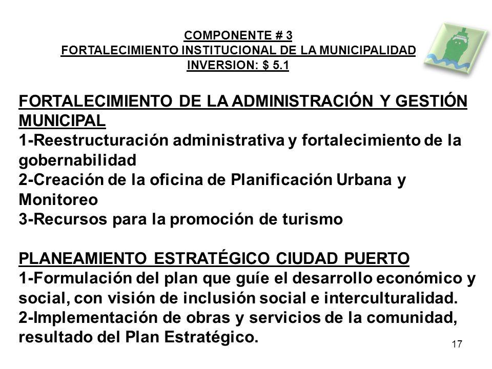COMPONENTE # 3 FORTALECIMIENTO INSTITUCIONAL DE LA MUNICIPALIDAD