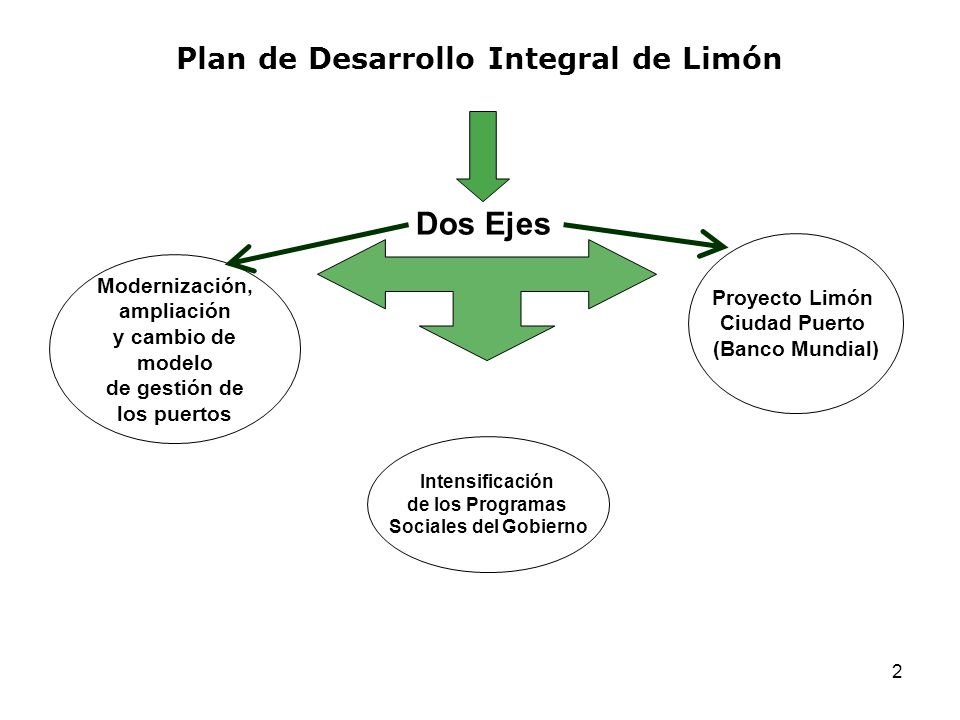Dos Ejes Plan de Desarrollo Integral de Limón Proyecto Limón