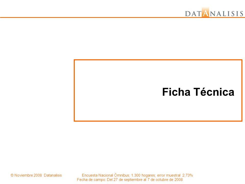 Ficha Técnica © Noviembre 2008 Datanalisis Encuesta Nacional Ómnibus; 1.300 hogares; error muestral 2,73%