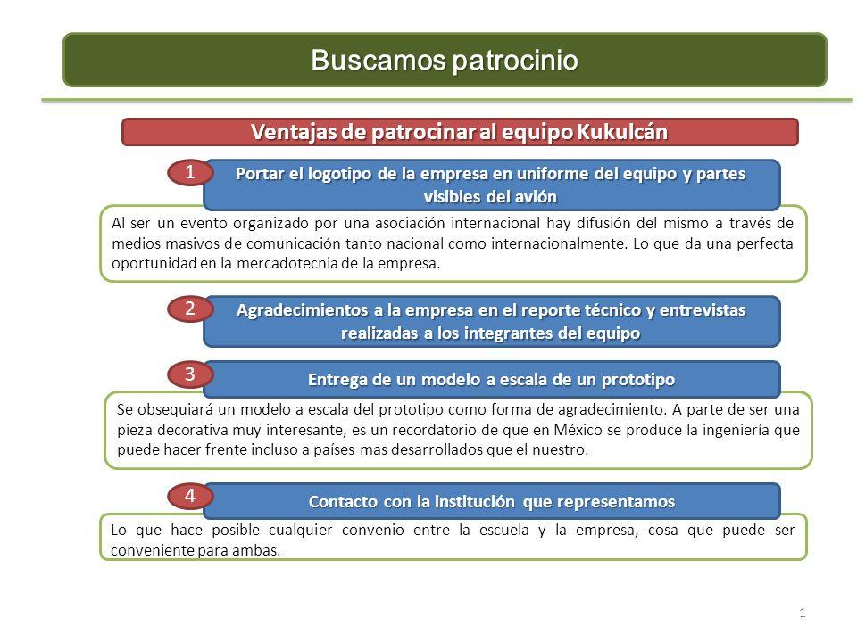 Buscamos patrocinio Ventajas de patrocinar al equipo Kukulcán 1 2 3 4