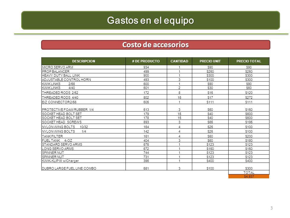 Gastos en el equipo Costo de accesorios DESCRIPCION # DE PRODUCTO
