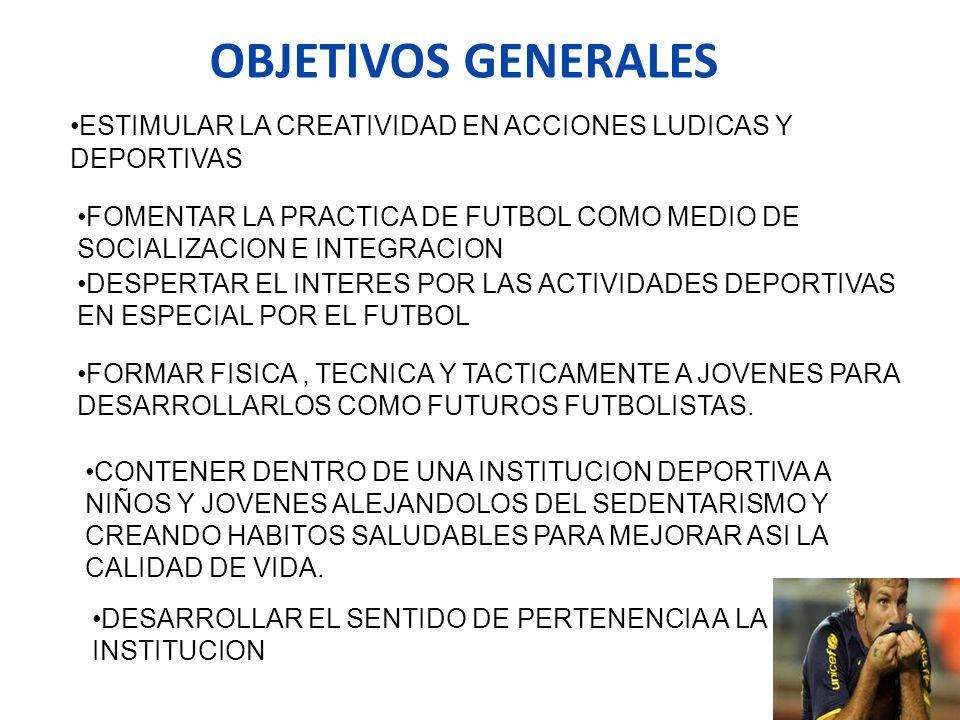 OBJETIVOS GENERALES ESTIMULAR LA CREATIVIDAD EN ACCIONES LUDICAS Y DEPORTIVAS.