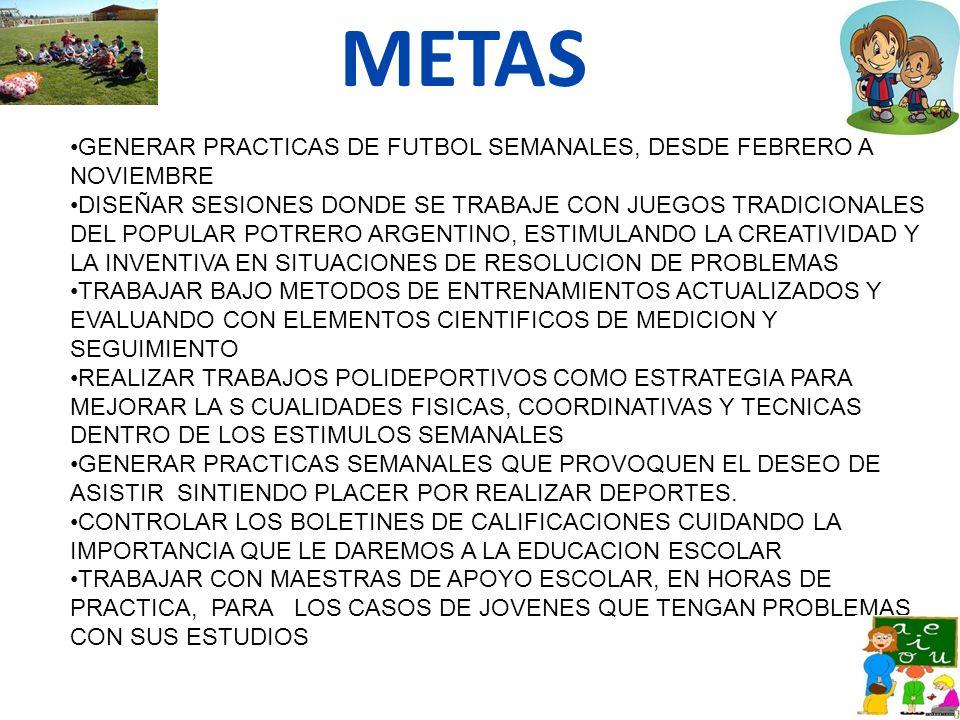 METAS GENERAR PRACTICAS DE FUTBOL SEMANALES, DESDE FEBRERO A NOVIEMBRE