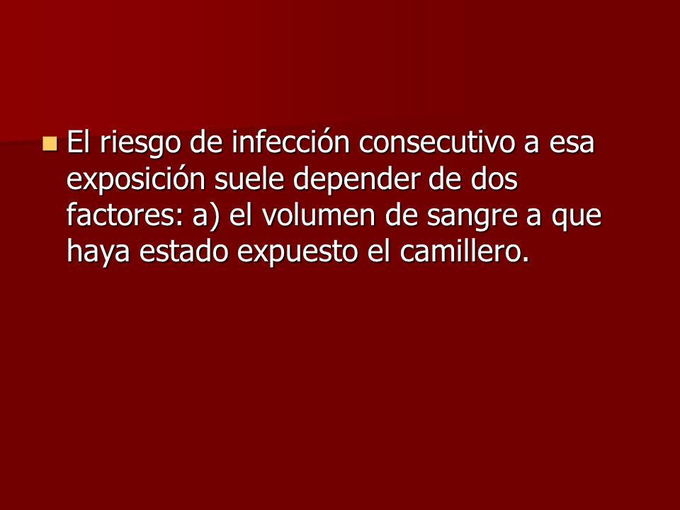 El riesgo de infección consecutivo a esa exposición suele depender de dos factores: a) el volumen de sangre a que haya estado expuesto el camillero.