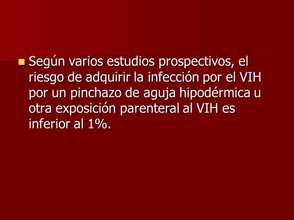 Según varios estudios prospectivos, el riesgo de adquirir la infección por el VIH por un pinchazo de aguja hipodérmica u otra exposición parenteral al VIH es inferior al 1%.