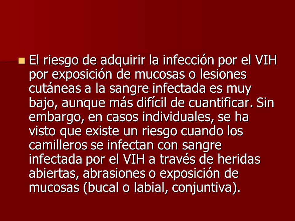 El riesgo de adquirir la infección por el VIH por exposición de mucosas o lesiones cutáneas a la sangre infectada es muy bajo, aunque más difícil de cuantificar.