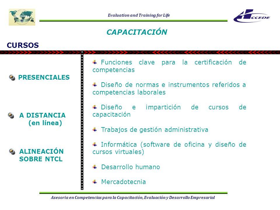 CAPACITACIÓNCURSOS. Funciones clave para la certificación de competencias. Diseño de normas e instrumentos referidos a competencias laborales.