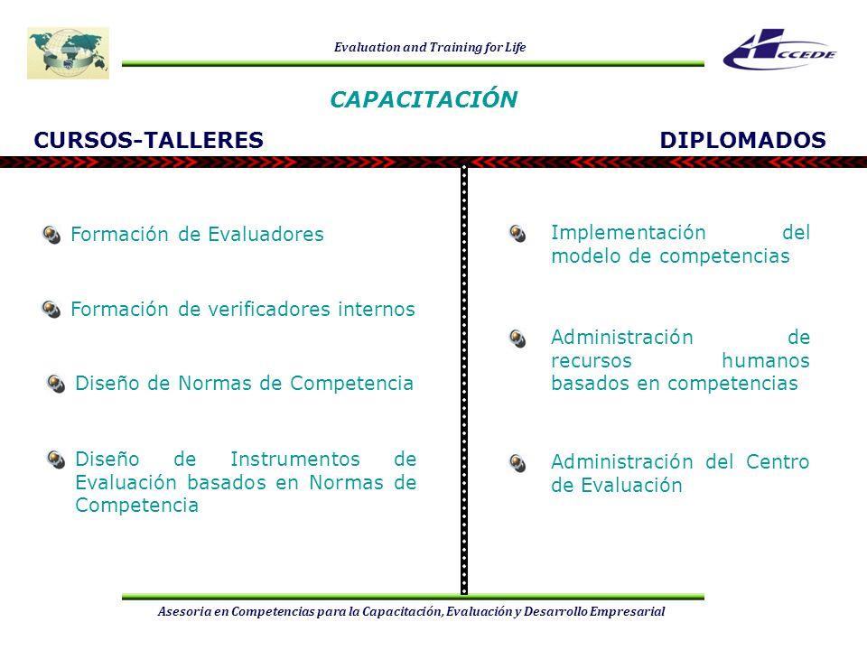 CAPACITACIÓN CURSOS-TALLERES DIPLOMADOS Formación de Evaluadores