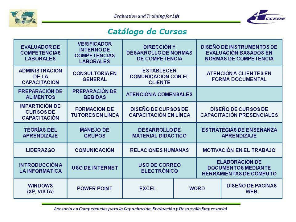Catálogo de Cursos EVALUADOR DE COMPETENCIAS LABORALES