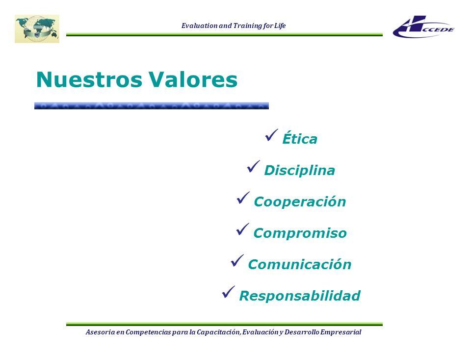 Nuestros Valores Ética Disciplina Cooperación Compromiso Comunicación