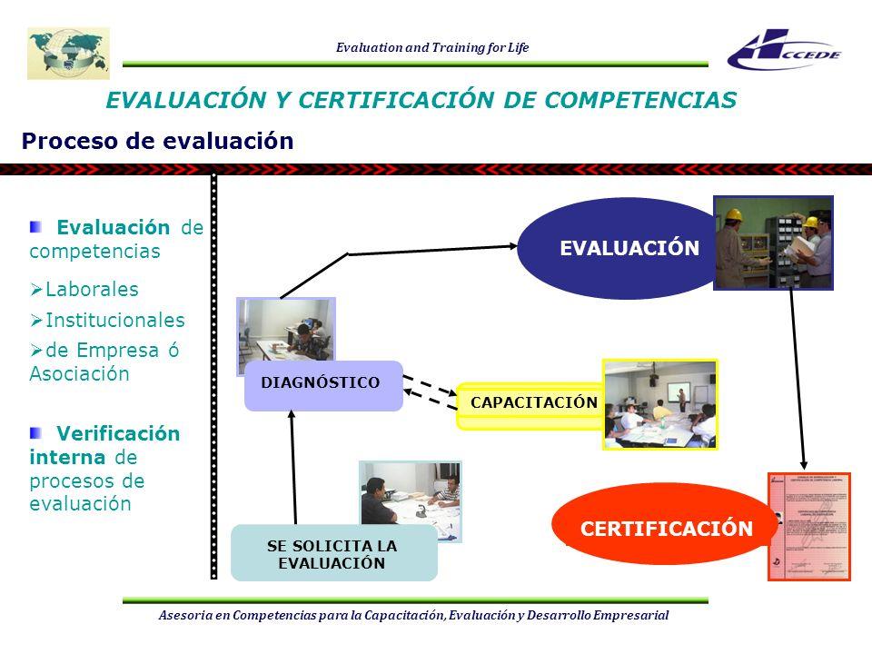 EVALUACIÓN Y CERTIFICACIÓN DE COMPETENCIAS