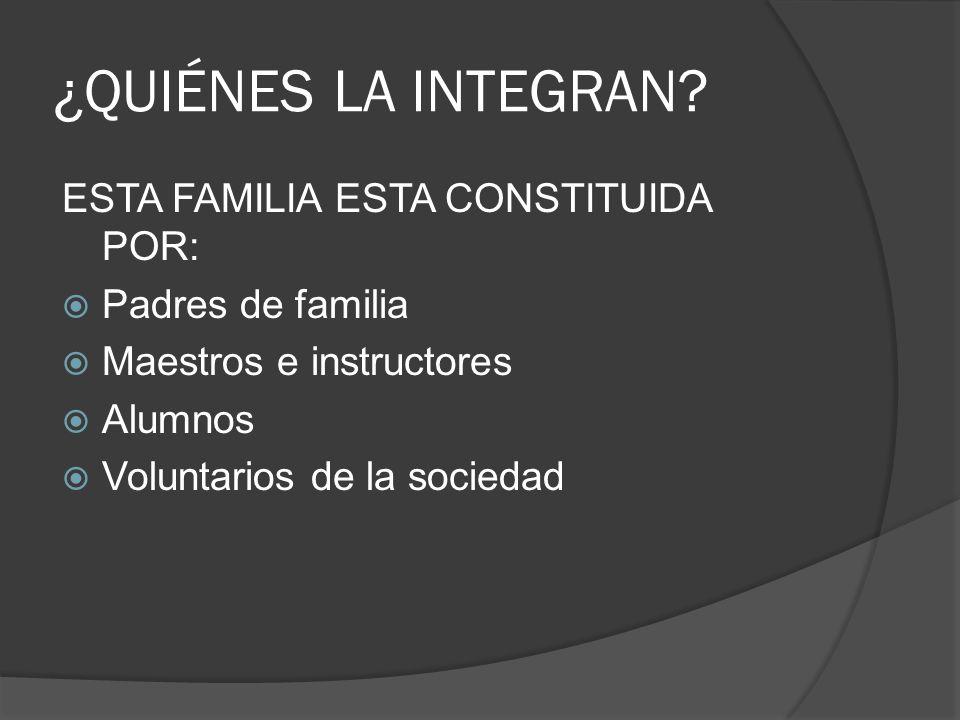 ¿QUIÉNES LA INTEGRAN ESTA FAMILIA ESTA CONSTITUIDA POR: