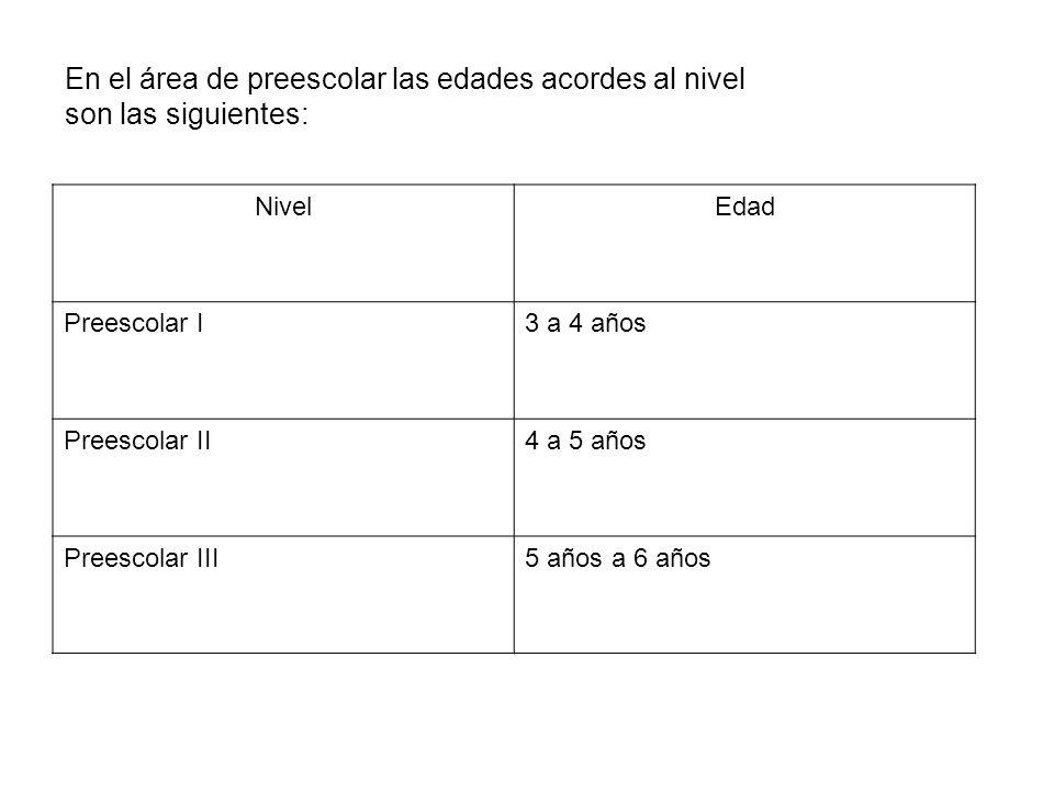 En el área de preescolar las edades acordes al nivel son las siguientes: