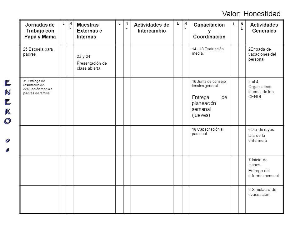 ENERO 08 Valor: Honestidad Jornadas de Trabajo con Papá y Mamá