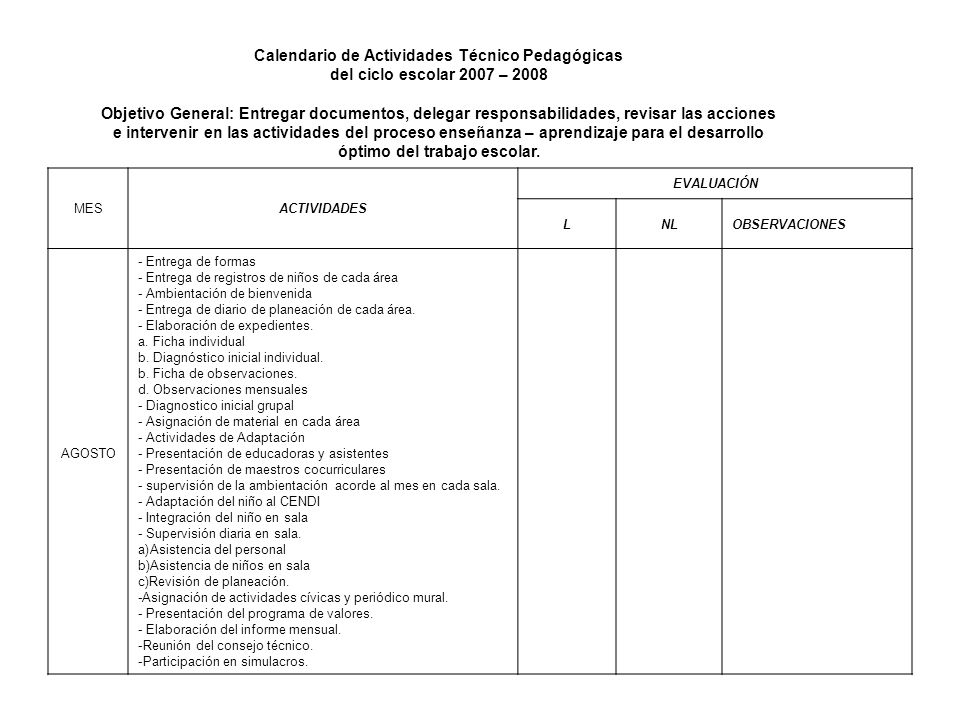 Calendario de Actividades Técnico Pedagógicas del ciclo escolar 2007 – 2008 Objetivo General: Entregar documentos, delegar responsabilidades, revisar las acciones e intervenir en las actividades del proceso enseñanza – aprendizaje para el desarrollo óptimo del trabajo escolar.