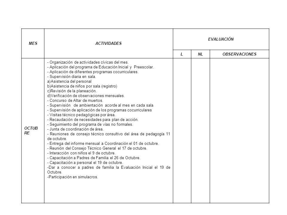 MESACTIVIDADES. EVALUACIÓN. L. NL. OBSERVACIONES. OCTUBRE. - Organización de actividades cívicas del mes.