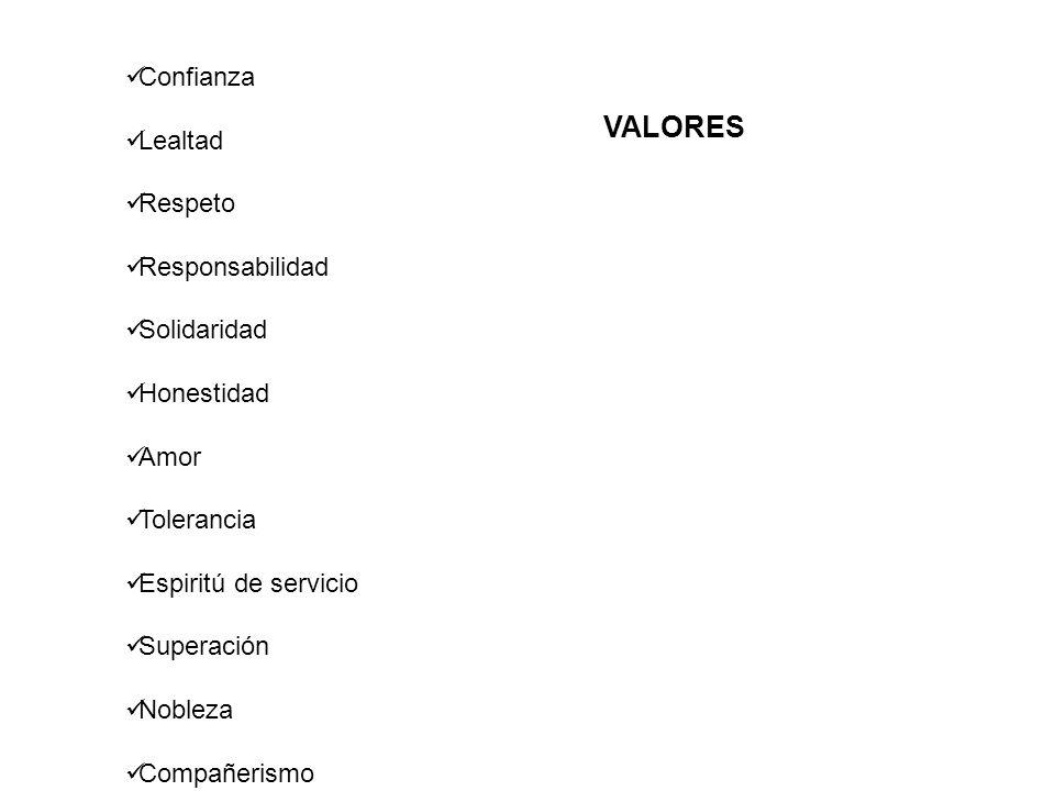 VALORES Confianza Lealtad Respeto Responsabilidad Solidaridad