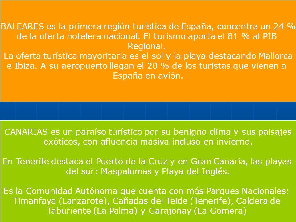 BALEARES es la primera región turística de España, concentra un 24 %