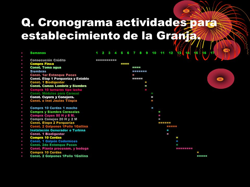 Q. Cronograma actividades para establecimiento de la Granja.