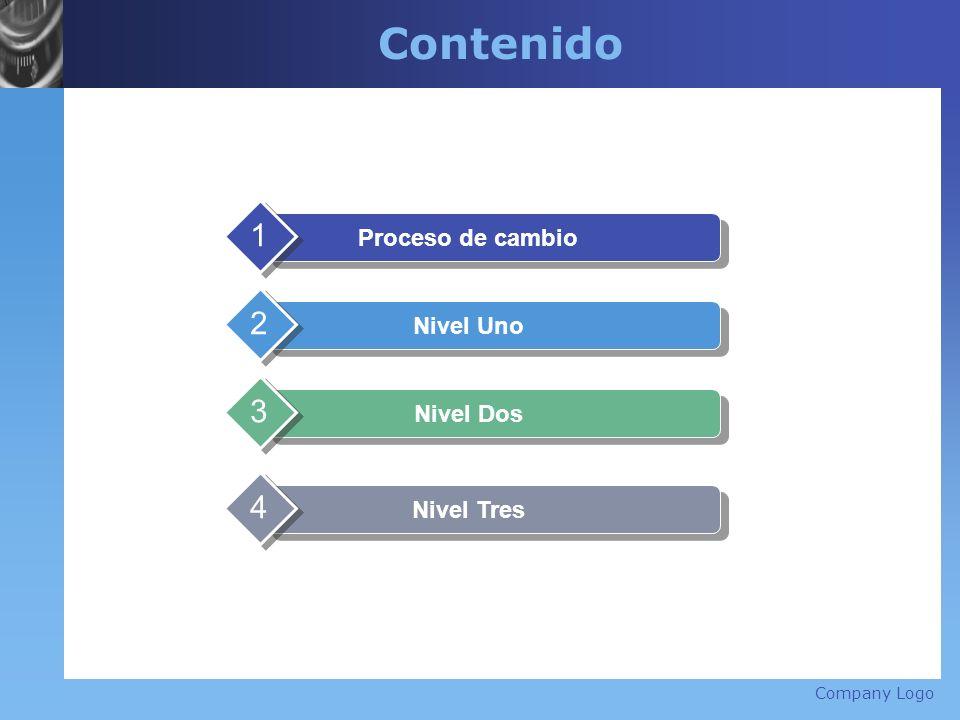 Contenido 1 2 3 4 Proceso de cambio Nivel Uno Nivel Dos Nivel Tres
