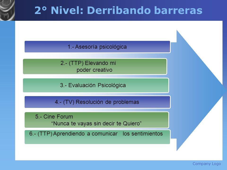 2° Nivel: Derribando barreras
