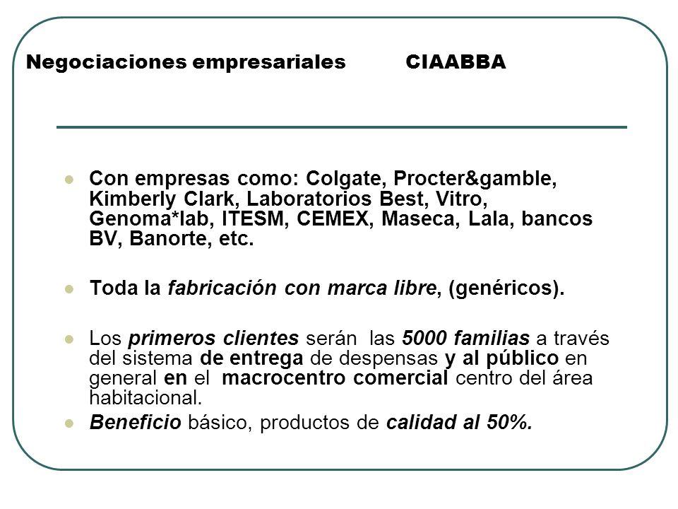 Negociaciones empresariales CIAABBA