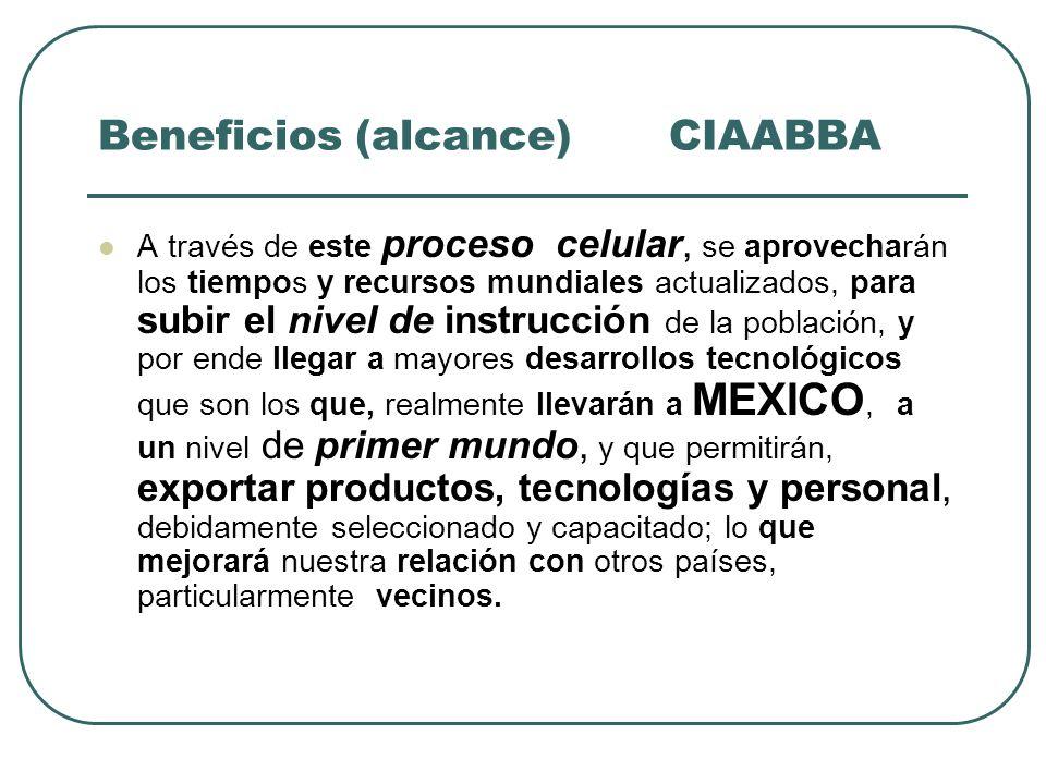 Beneficios (alcance) CIAABBA