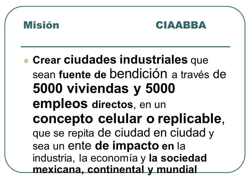 Misión CIAABBA