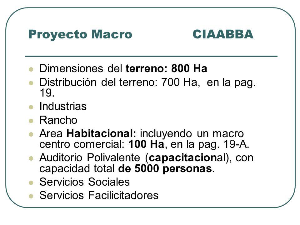 Proyecto Macro CIAABBA