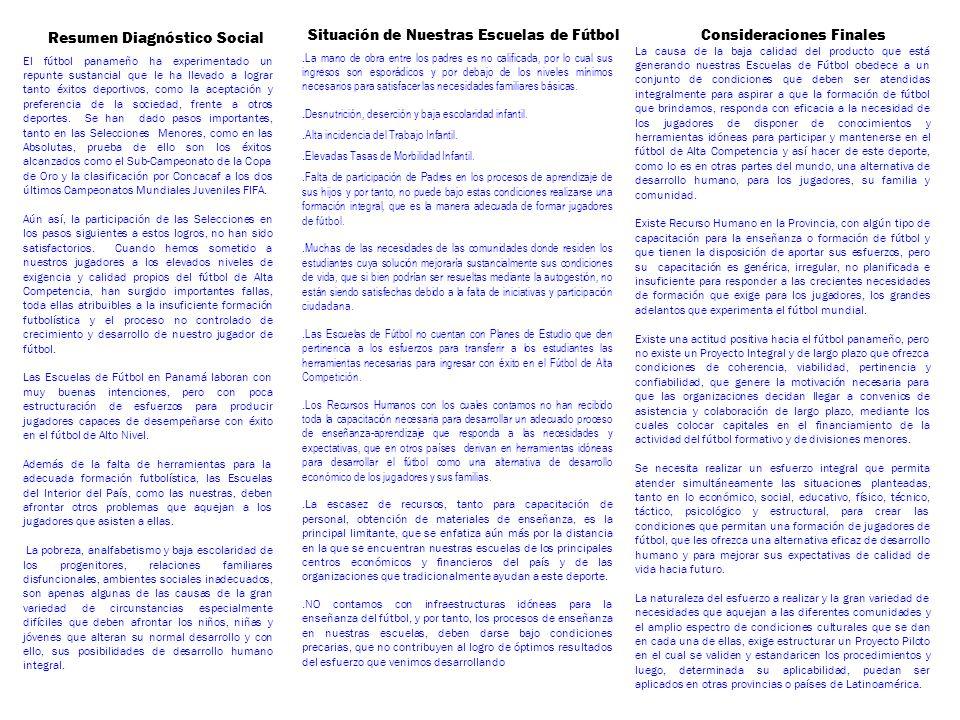 Resumen Diagnóstico Social Situación de Nuestras Escuelas de Fútbol
