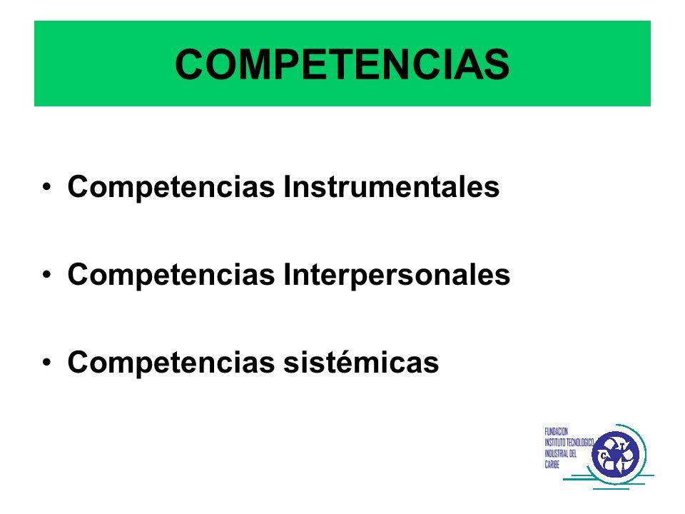 COMPETENCIAS Competencias Instrumentales Competencias Interpersonales