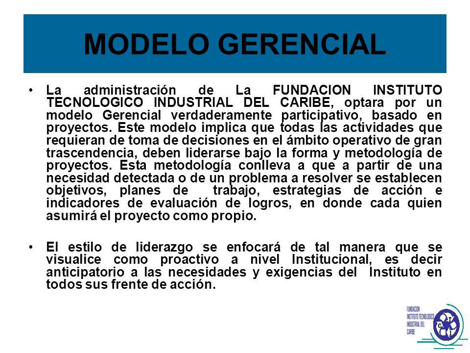 MODELO GERENCIAL