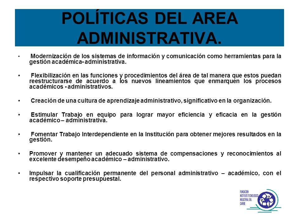 POLÍTICAS DEL AREA ADMINISTRATIVA.