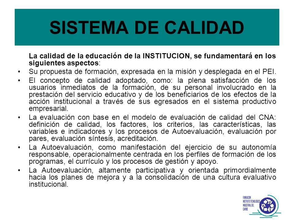 SISTEMA DE CALIDAD La calidad de la educación de la INSTITUCION, se fundamentará en los siguientes aspectos: