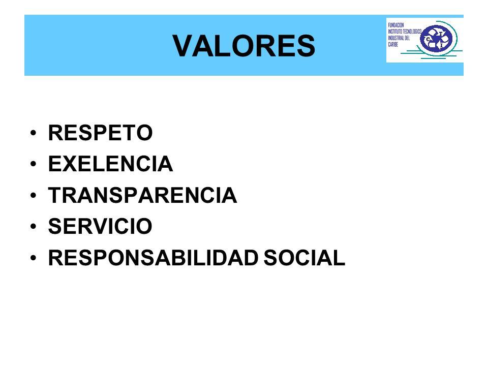 VALORES RESPETO EXELENCIA TRANSPARENCIA SERVICIO