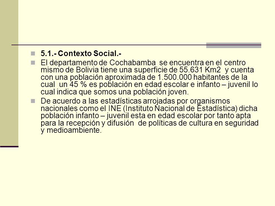 5.1.- Contexto Social.-