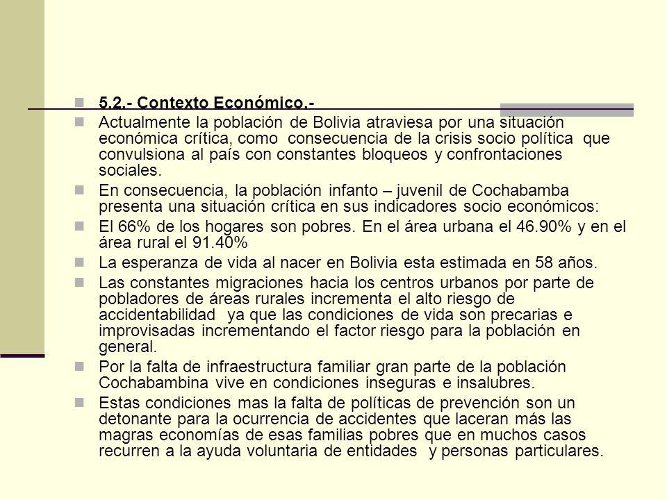 5.2.- Contexto Económico.-