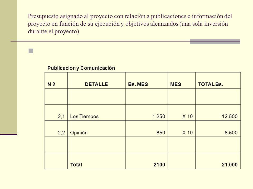 Presupuesto asignado al proyecto con relación a publicaciones e información del proyecto en función de su ejecución y objetivos alcanzados (una sola inversión durante el proyecto)