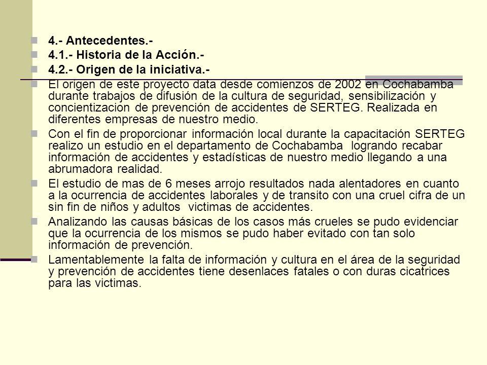 4.- Antecedentes.- 4.1.- Historia de la Acción.- 4.2.- Origen de la iniciativa.-
