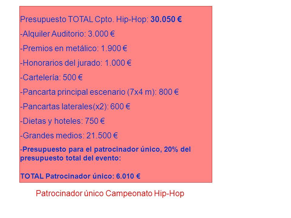 Patrocinador único Campeonato Hip-Hop